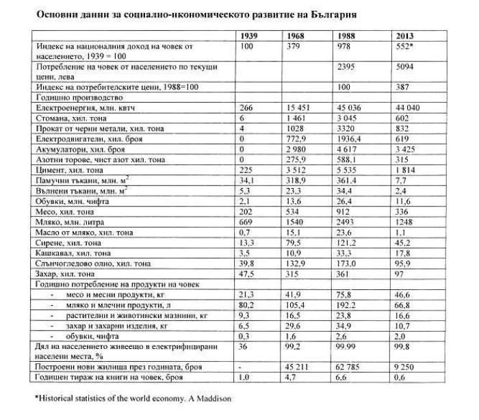 ДЕМОКРАЦИЯТА, сиреч ПРО-ФАЩ ТВ-те, превърнаха българите в боклуци
