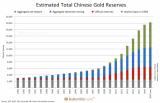 ЗАБРАВЕТЕ долара: Юанът става валута № 1